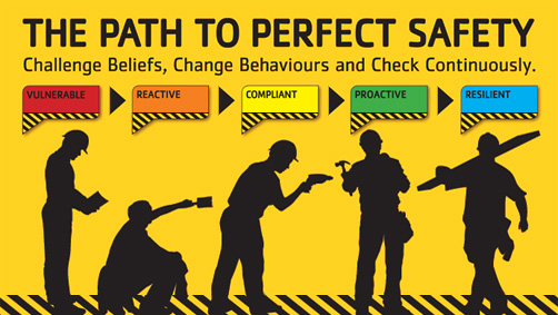 Safety_path-to-perfect-safety